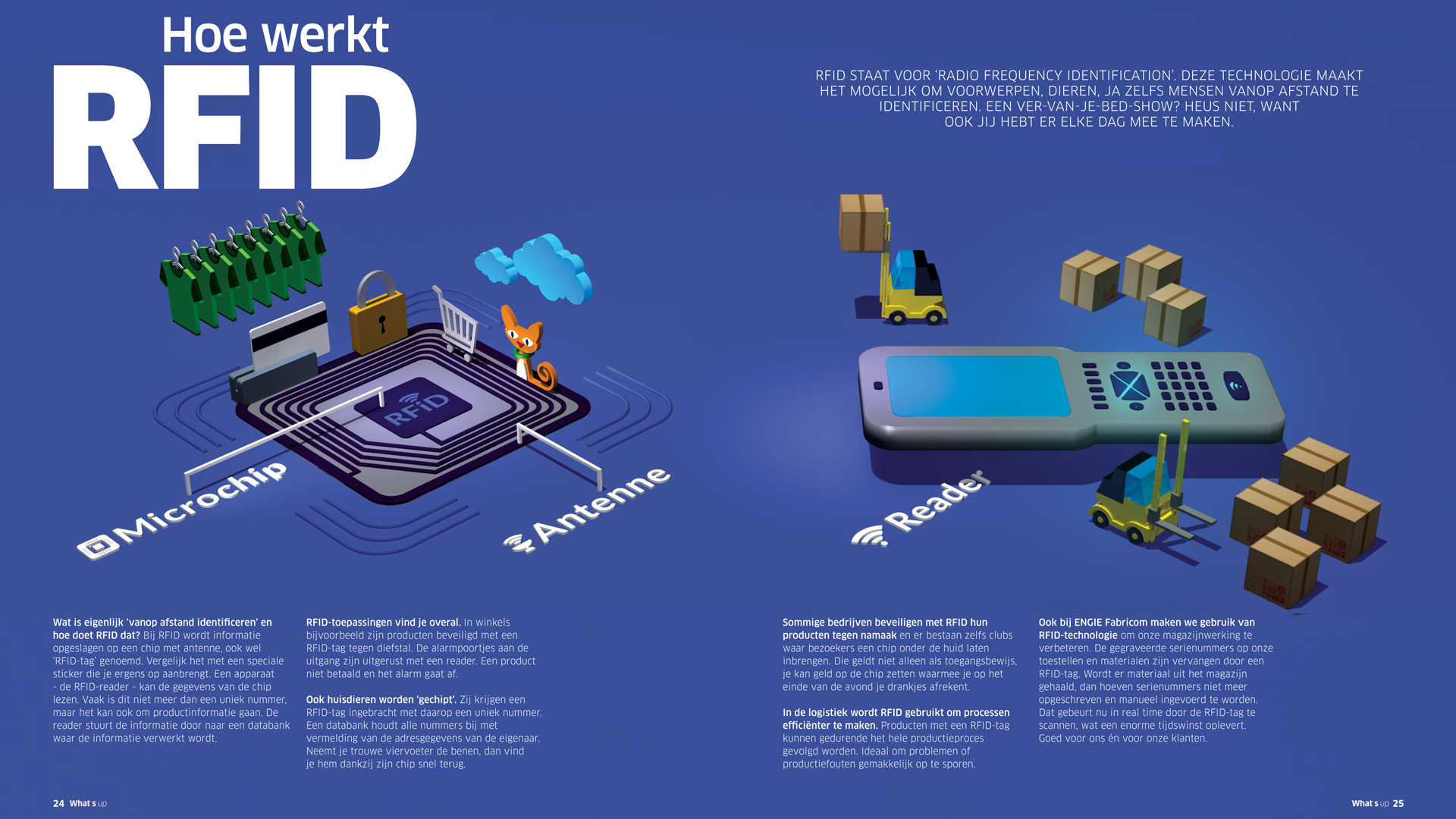 3D ILLUSTRATION - RFID